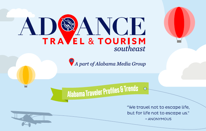 2016 Alabama Travel Survey