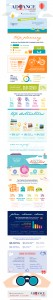 Alabama Media Group Travel Trends Infographic 2016